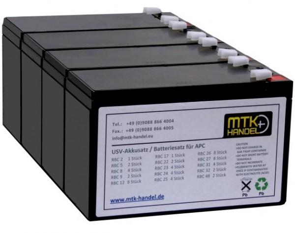 (223) APC RBC23 kompatibler Akkusatz