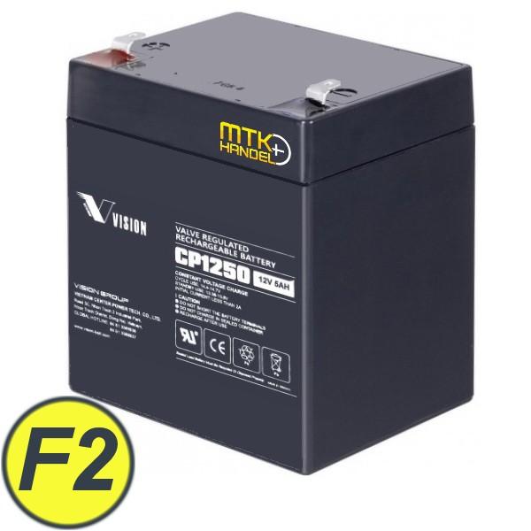 VISION CP1250 / 12V 5Ah F2